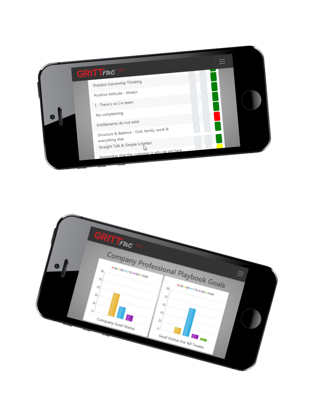 GRITTrac Tracking Goals, Engaging Employees, and Helping Everyone See the Big Picture Mobile 2