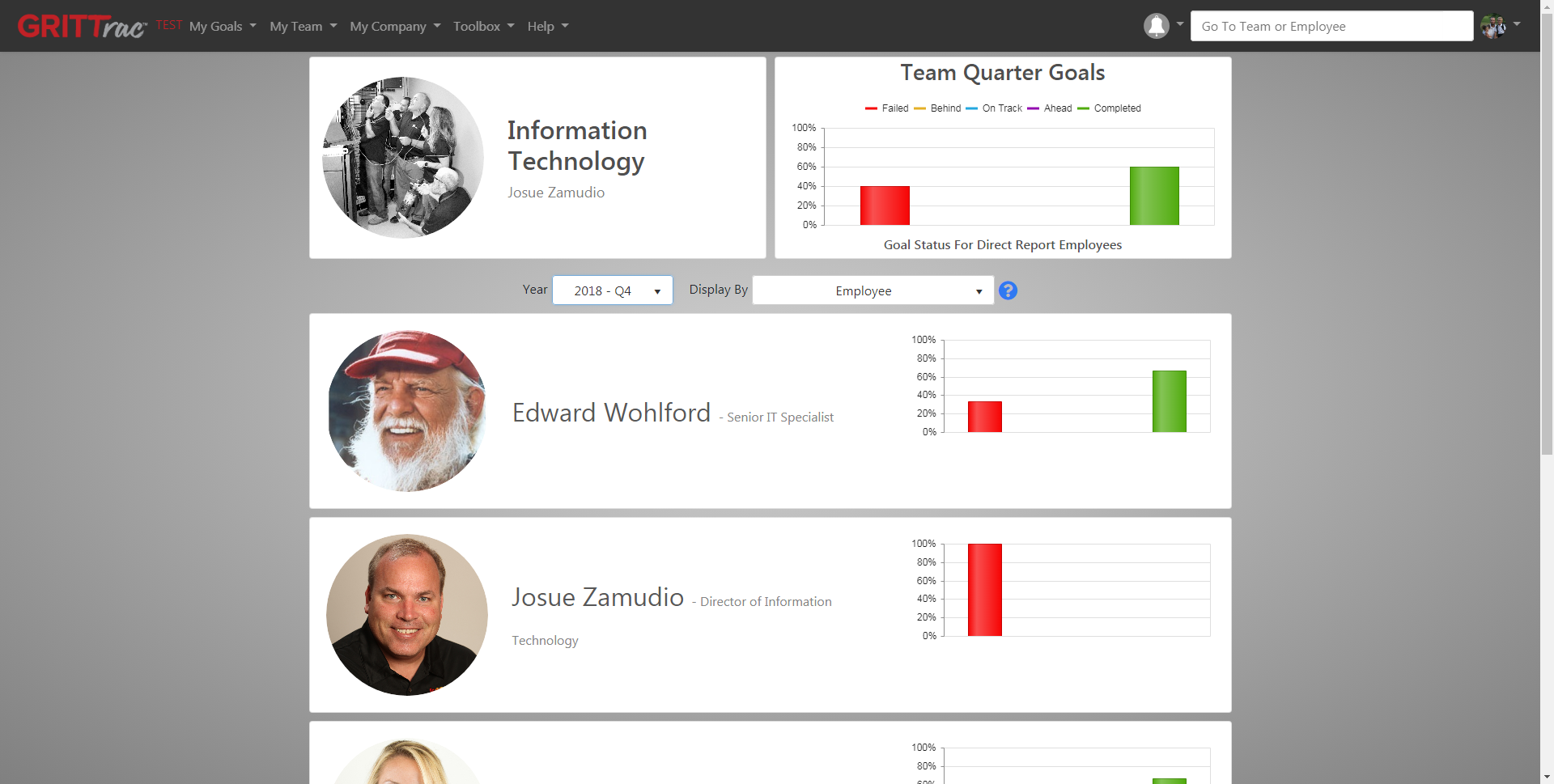 GRITTrac Tracking Goals, Engaging Employees, and Helping Everyone See the Big Picture Test